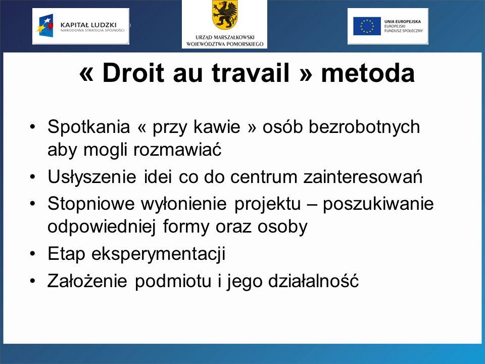 « Droit au travail » metoda Spotkania « przy kawie » osób bezrobotnych aby mogli rozmawiać Usłyszenie idei co do centrum zainteresowań Stopniowe wyłon