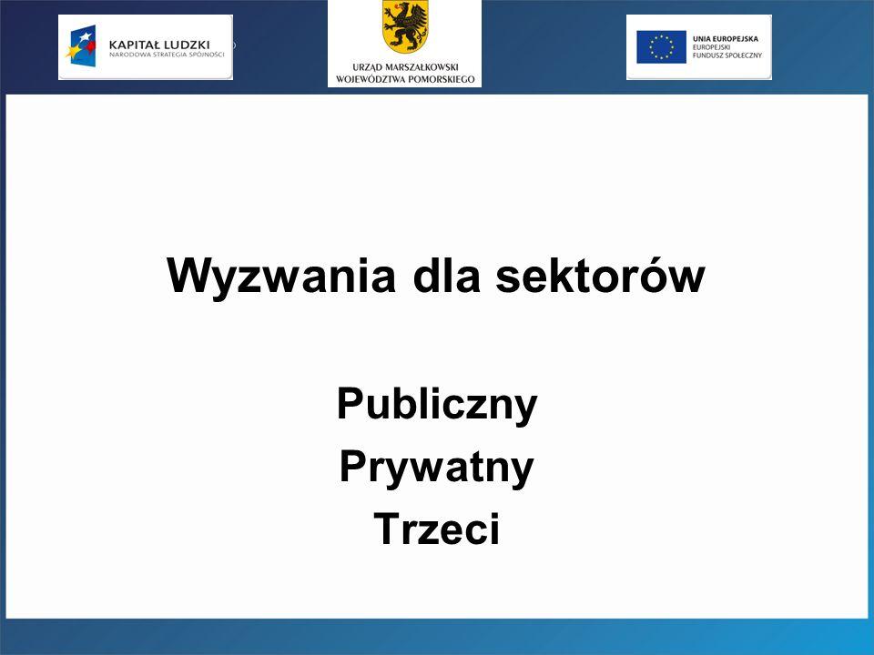 Wyzwania dla sektorów Publiczny Prywatny Trzeci
