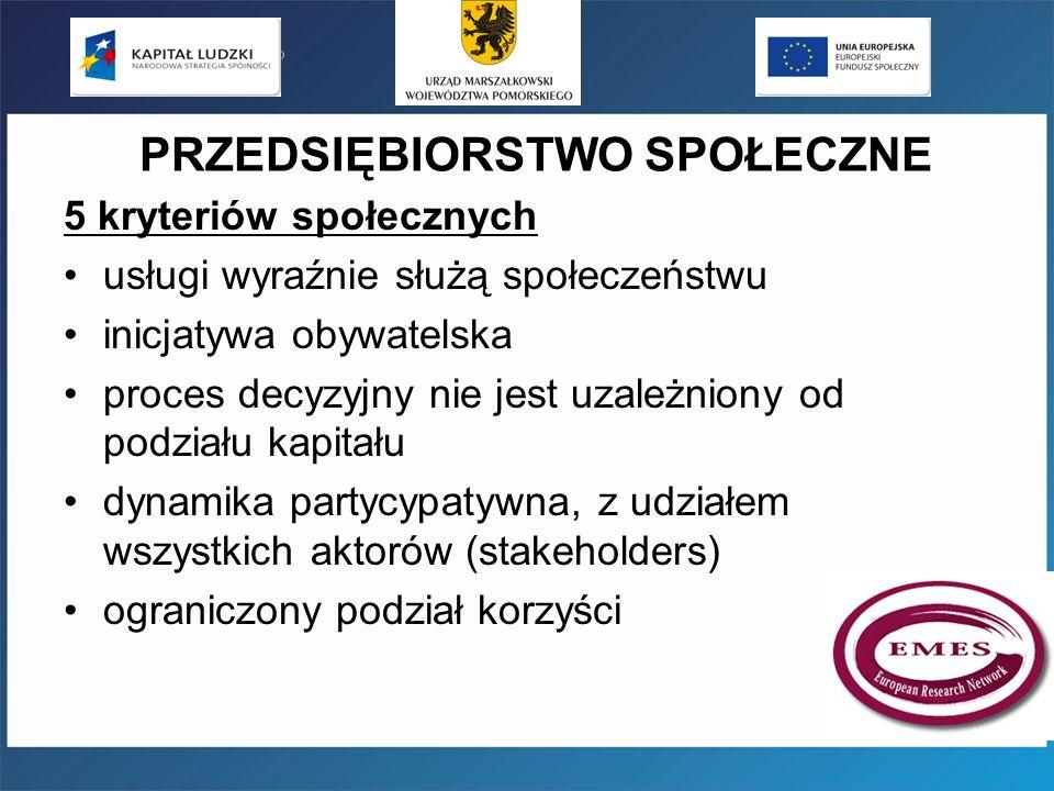 PRZEDSIĘBIORSTWO SPOŁECZNE 5 kryteriów społecznych usługi wyraźnie służą społeczeństwu inicjatywa obywatelska proces decyzyjny nie jest uzależniony od podziału kapitału dynamika partycypatywna, z udziałem wszystkich aktorów (stakeholders) ograniczony podział korzyści