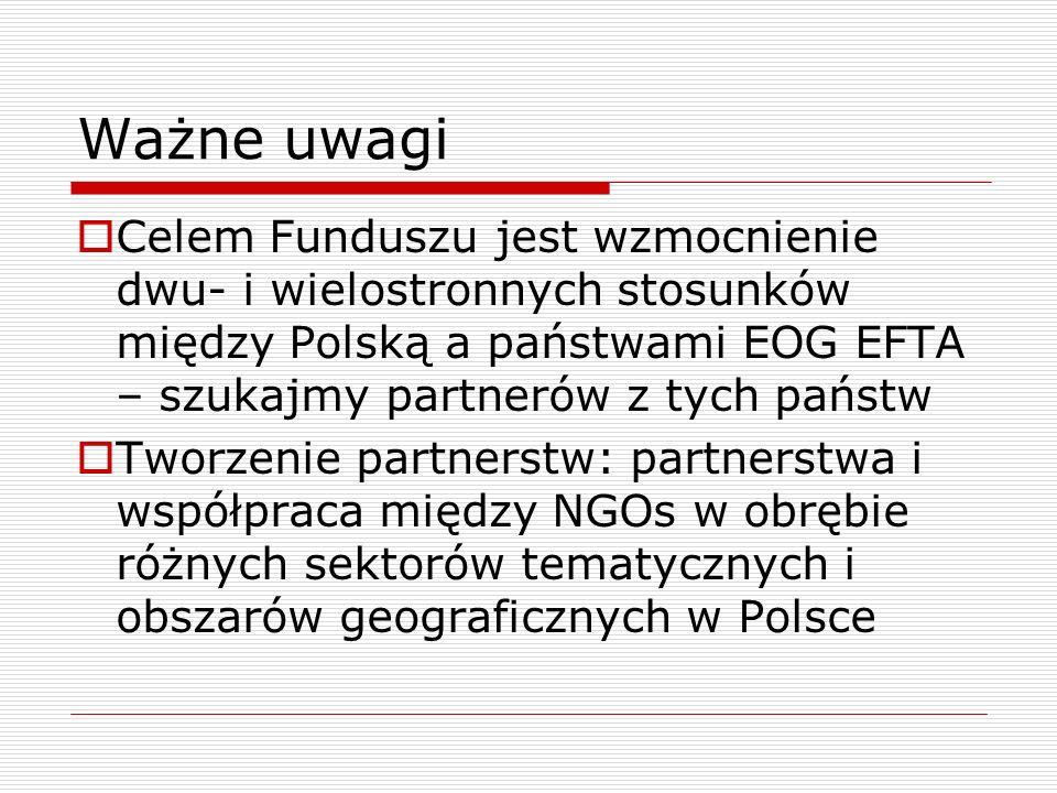 Ważne uwagi Celem Funduszu jest wzmocnienie dwu- i wielostronnych stosunków między Polską a państwami EOG EFTA – szukajmy partnerów z tych państw Twor