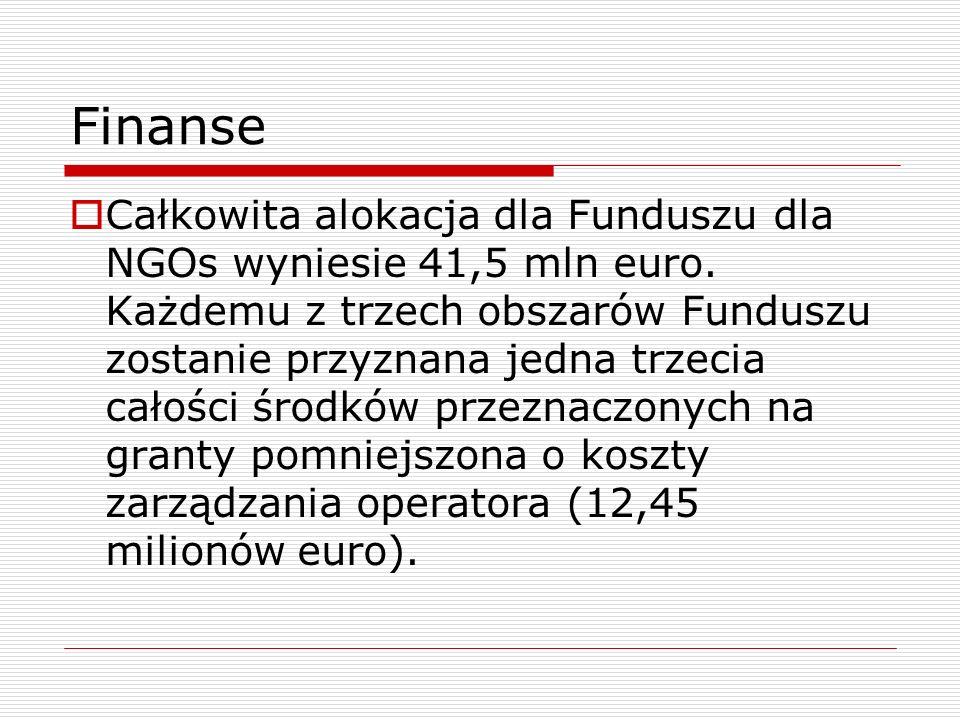 Finanse Całkowita alokacja dla Funduszu dla NGOs wyniesie 41,5 mln euro. Każdemu z trzech obszarów Funduszu zostanie przyznana jedna trzecia całości ś