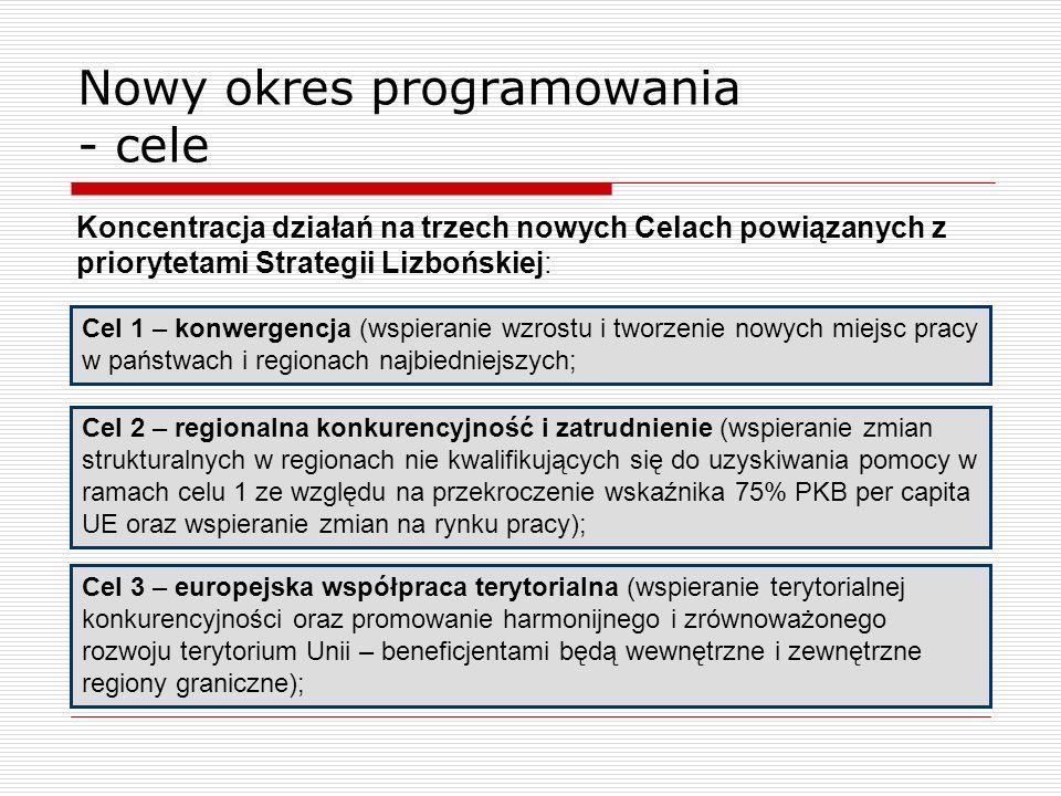 Nowy okres programowania - cele Koncentracja działań na trzech nowych Celach powiązanych z priorytetami Strategii Lizbońskiej: Cel 1 – konwergencja (w