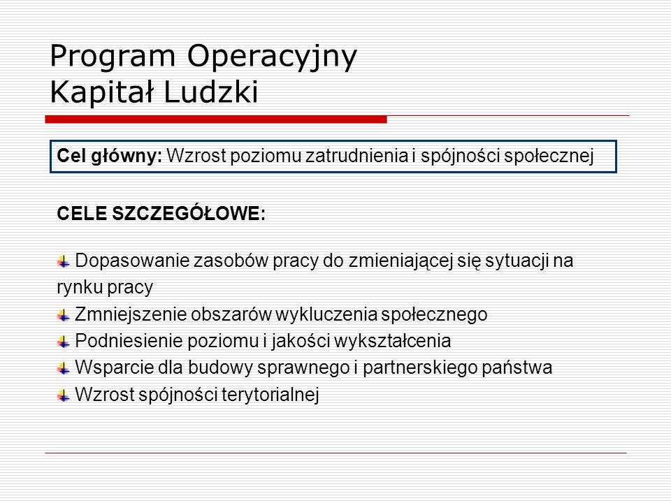Program Operacyjny Kapitał Ludzki Cel główny: Wzrost poziomu zatrudnienia i spójności społecznej CELE SZCZEGÓŁOWE: Dopasowanie zasobów pracy do zmieni