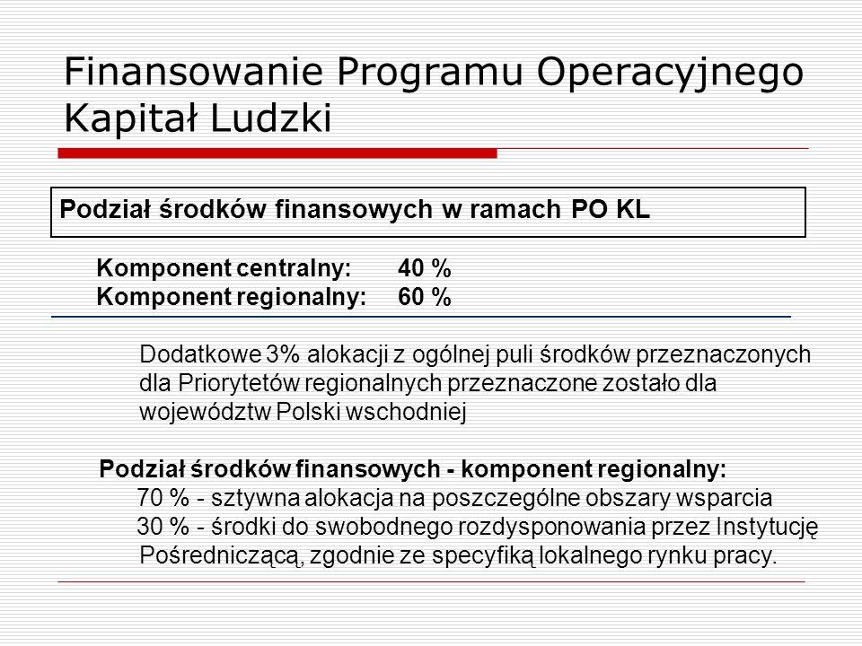 Finansowanie Programu Operacyjnego Kapitał Ludzki Podział środków finansowych w ramach PO KL Komponent centralny: 40 % Komponent regionalny: 60 % Doda