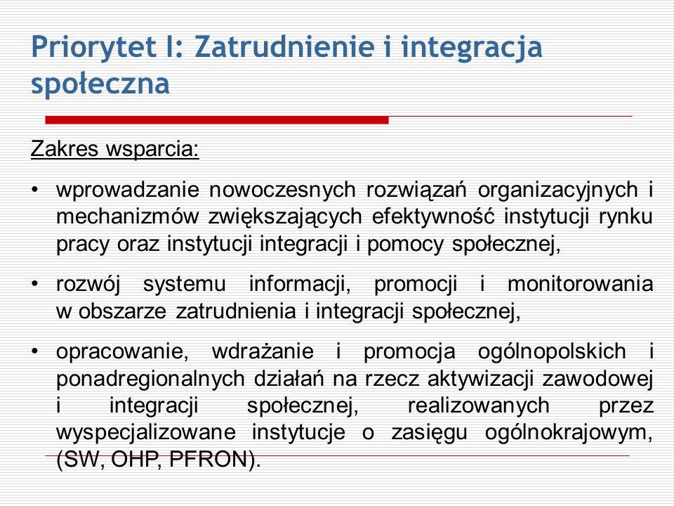 Priorytet I: Zatrudnienie i integracja społeczna Zakres wsparcia: wprowadzanie nowoczesnych rozwiązań organizacyjnych i mechanizmów zwiększających efe