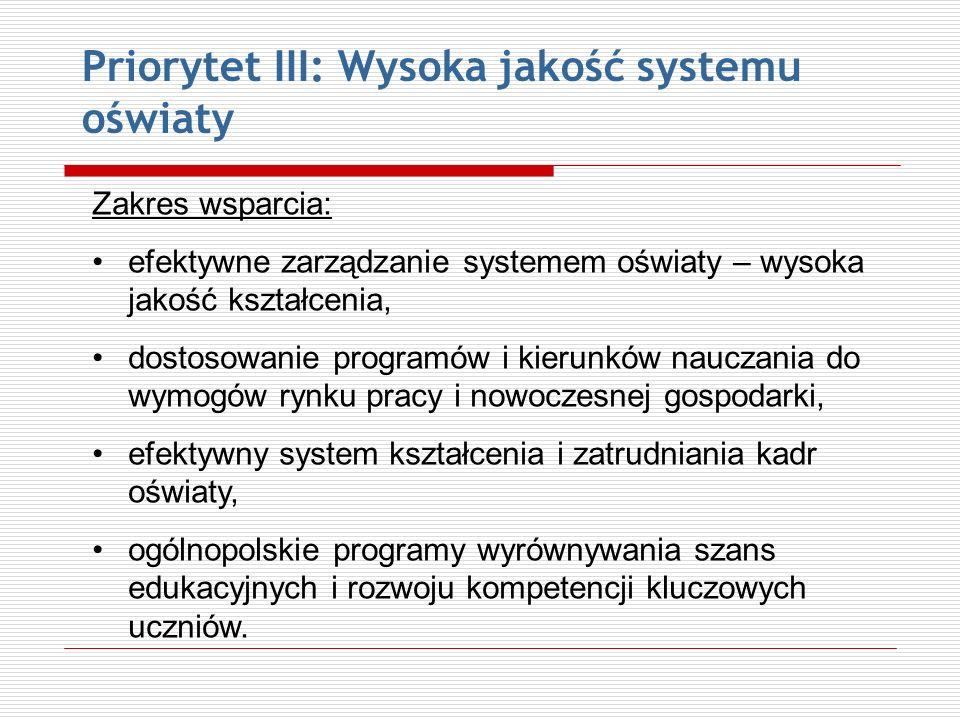 Priorytet III: Wysoka jakość systemu oświaty Zakres wsparcia: efektywne zarządzanie systemem oświaty – wysoka jakość kształcenia, dostosowanie program