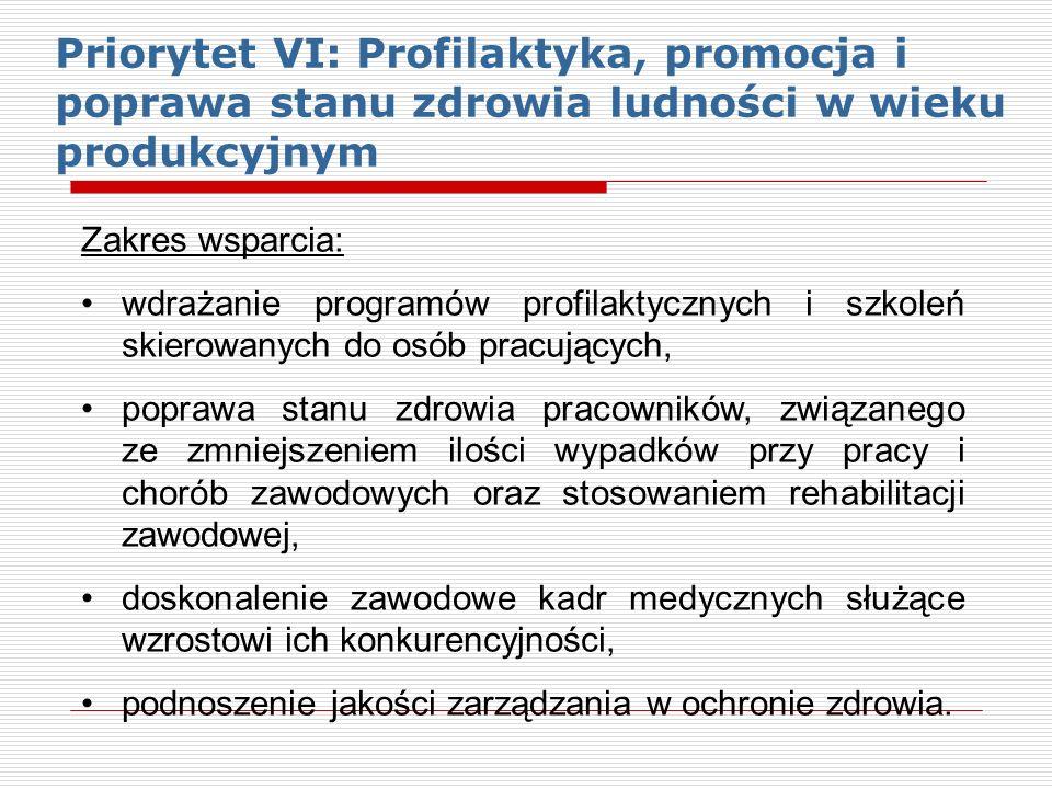 Priorytet VI: Profilaktyka, promocja i poprawa stanu zdrowia ludności w wieku produkcyjnym Zakres wsparcia: wdrażanie programów profilaktycznych i szk