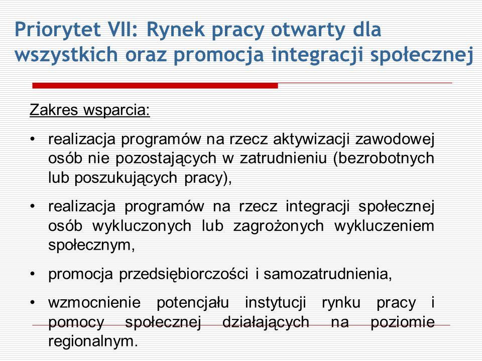 Priorytet VII: Rynek pracy otwarty dla wszystkich oraz promocja integracji społecznej Zakres wsparcia: realizacja programów na rzecz aktywizacji zawod
