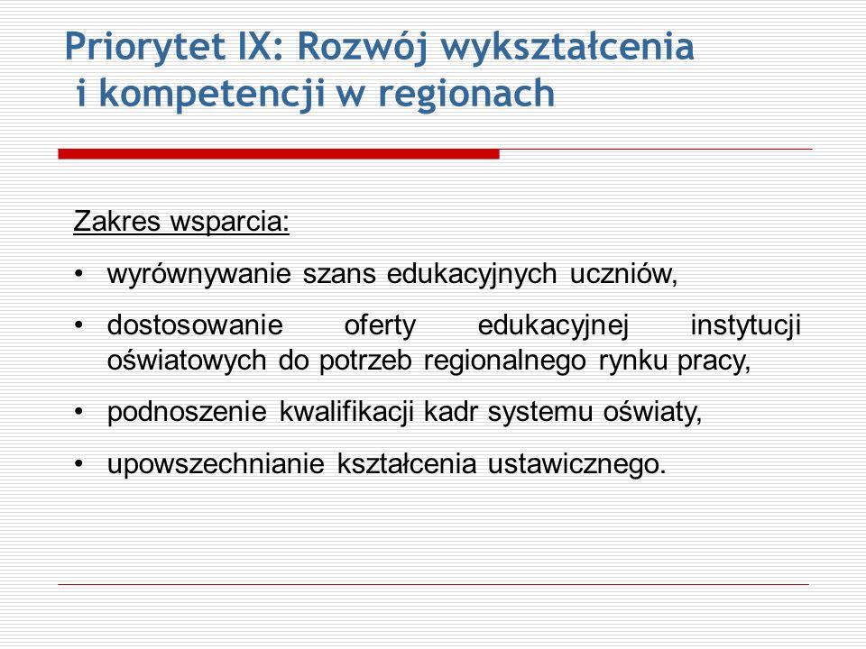 Priorytet IX: Rozwój wykształcenia i kompetencji w regionach Zakres wsparcia: wyrównywanie szans edukacyjnych uczniów, dostosowanie oferty edukacyjnej
