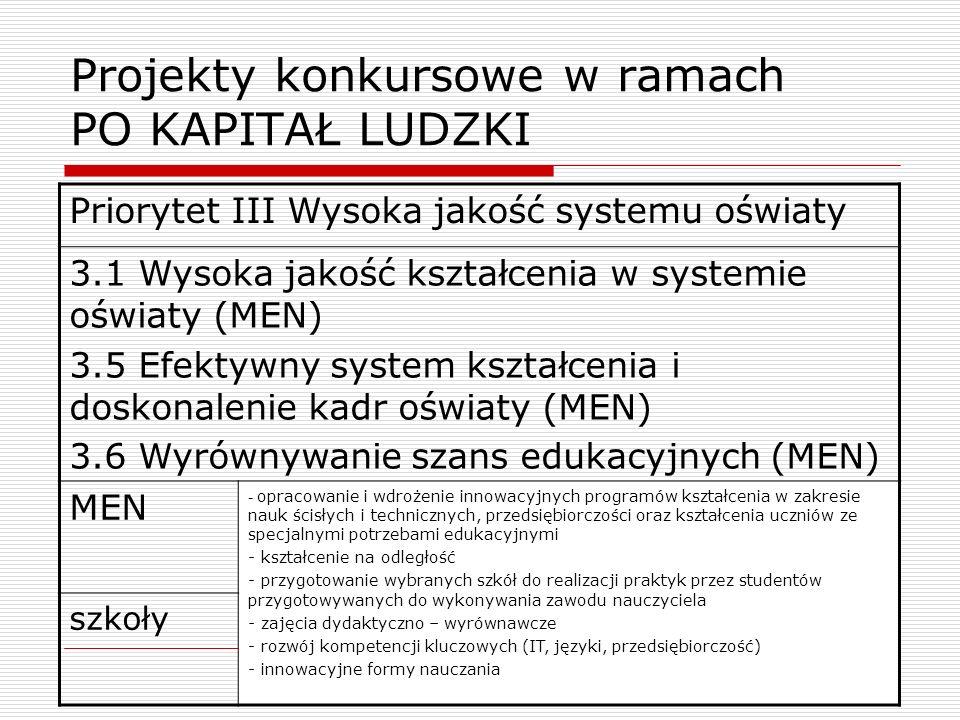 Projekty konkursowe w ramach PO KAPITAŁ LUDZKI Priorytet III Wysoka jakość systemu oświaty 3.1 Wysoka jakość kształcenia w systemie oświaty (MEN) 3.5
