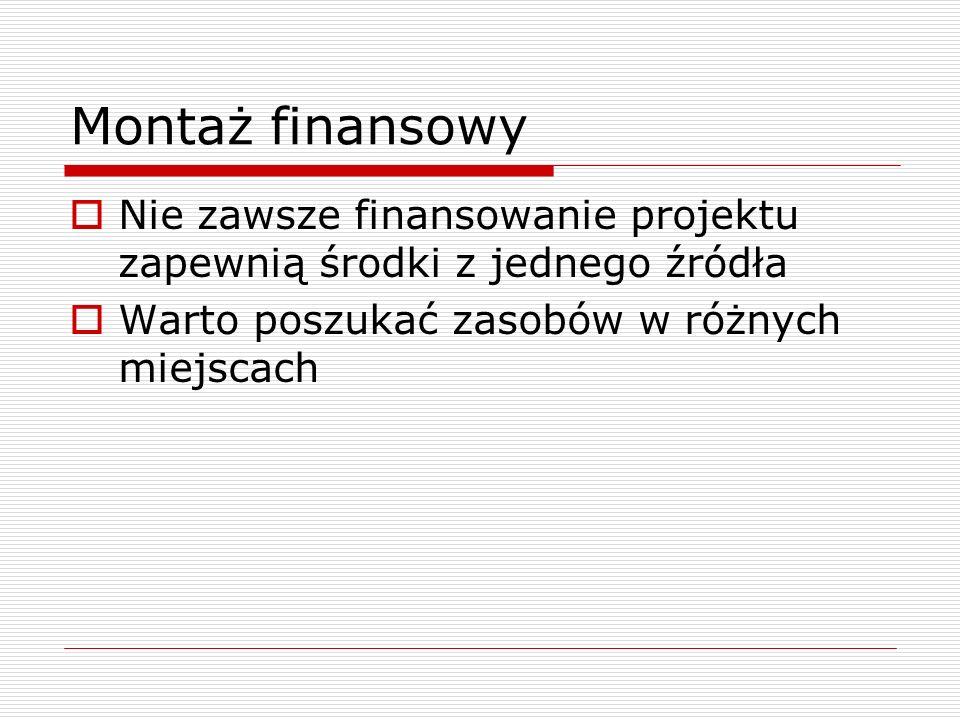 Podział środków Unii Europejskiej na Regionalne Programy Operacyjne 15,9 mld euro = 24% całej alokacji UE dla Polski (23,5 mld euro = 28% z wkładem krajowym)