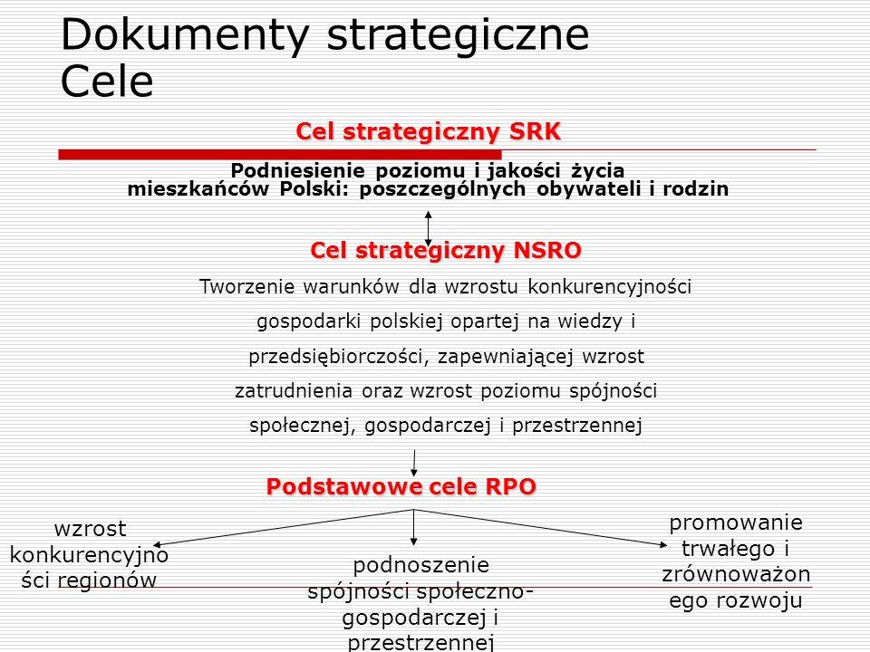 Cel strategiczny SRK Cel strategiczny SRK Podniesienie poziomu i jakości życia mieszkańców Polski: poszczególnych obywateli i rodzin Cel strategiczny