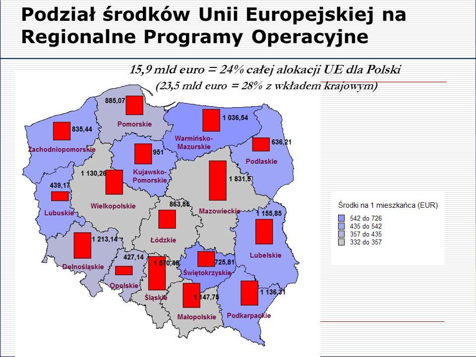 Podział środków Unii Europejskiej na Regionalne Programy Operacyjne 15,9 mld euro = 24% całej alokacji UE dla Polski (23,5 mld euro = 28% z wkładem kr