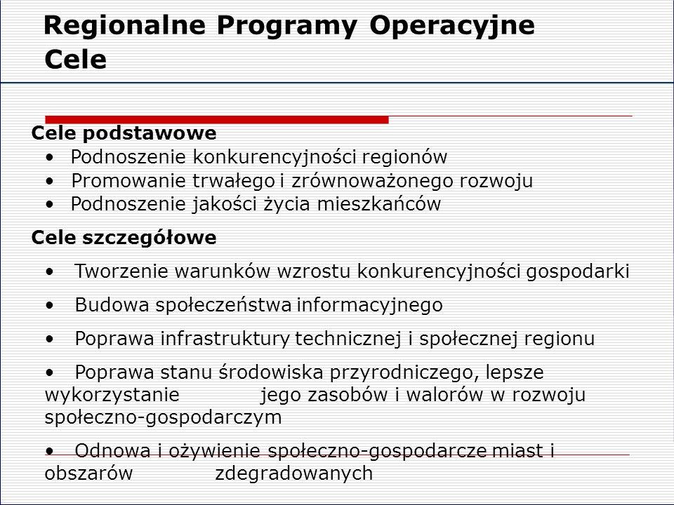 Regionalne Programy Operacyjne Cele Cele podstawowe Podnoszenie konkurencyjności regionów Promowanie trwałego i zrównoważonego rozwoju Podnoszenie jak