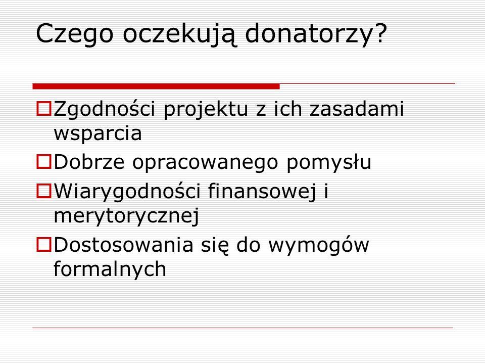 Czego oczekują donatorzy? Zgodności projektu z ich zasadami wsparcia Dobrze opracowanego pomysłu Wiarygodności finansowej i merytorycznej Dostosowania