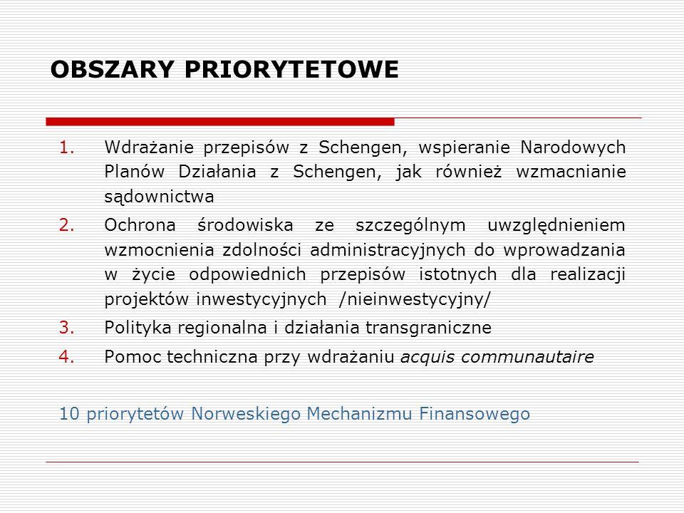 1.Wdrażanie przepisów z Schengen, wspieranie Narodowych Planów Działania z Schengen, jak również wzmacnianie sądownictwa 2.Ochrona środowiska ze szcze