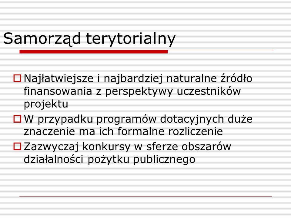 Samorząd terytorialny Najłatwiejsze i najbardziej naturalne źródło finansowania z perspektywy uczestników projektu W przypadku programów dotacyjnych d