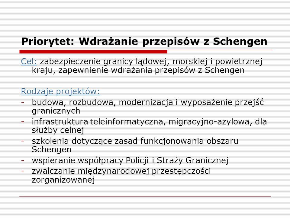 Priorytet: Wdrażanie przepisów z Schengen Cel: zabezpieczenie granicy lądowej, morskiej i powietrznej kraju, zapewnienie wdrażania przepisów z Schenge