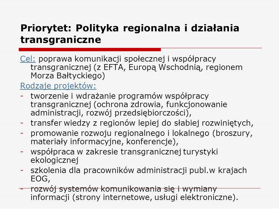 Priorytet: Polityka regionalna i działania transgraniczne Cel: poprawa komunikacji społecznej i współpracy transgranicznej (z EFTA, Europą Wschodnią,