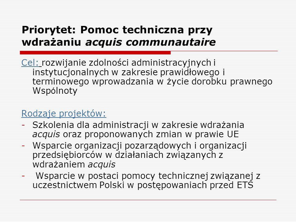 Priorytet: Pomoc techniczna przy wdrażaniu acquis communautaire Cel: rozwijanie zdolności administracyjnych i instytucjonalnych w zakresie prawidłoweg