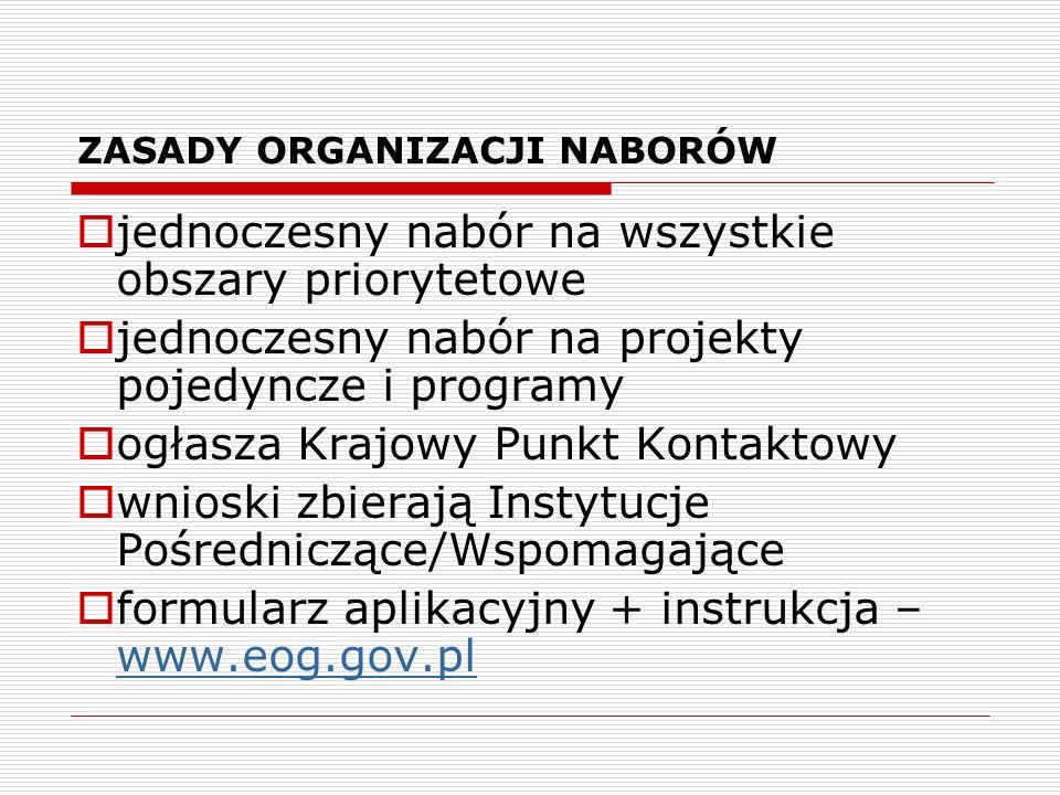 ZASADY ORGANIZACJI NABORÓW jednoczesny nabór na wszystkie obszary priorytetowe jednoczesny nabór na projekty pojedyncze i programy ogłasza Krajowy Pun