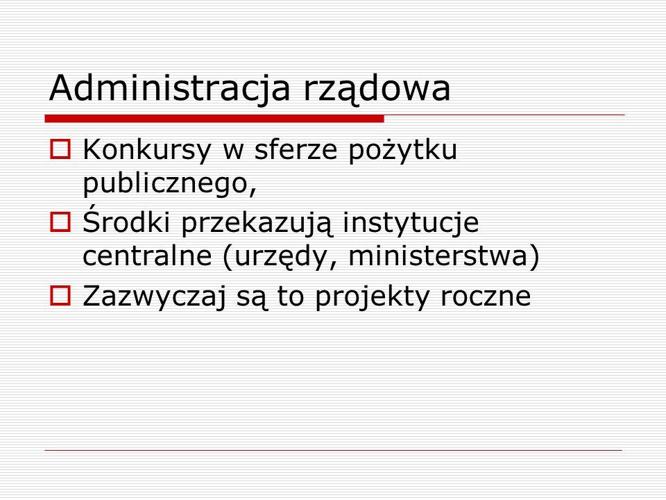 Administracja rządowa Konkursy w sferze pożytku publicznego, Środki przekazują instytucje centralne (urzędy, ministerstwa) Zazwyczaj są to projekty ro