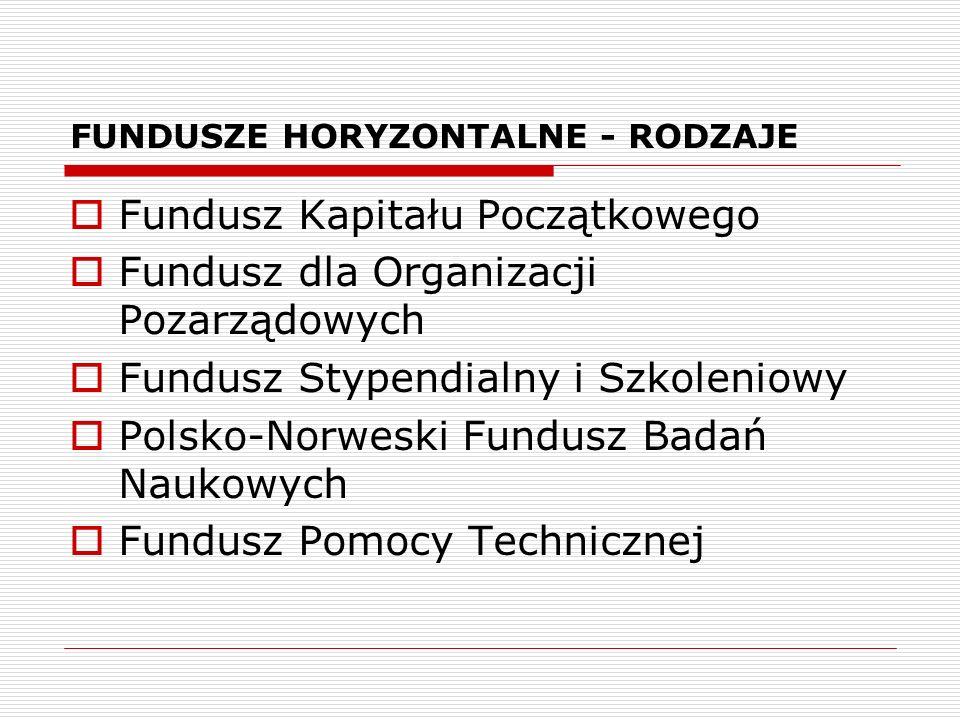 FUNDUSZE HORYZONTALNE - RODZAJE Fundusz Kapitału Początkowego Fundusz dla Organizacji Pozarządowych Fundusz Stypendialny i Szkoleniowy Polsko-Norweski