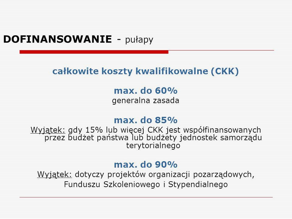 DOFINANSOWANIE - pułapy całkowite koszty kwalifikowalne (CKK) max. do 60% generalna zasada max. do 85% Wyjątek: gdy 15% lub więcej CKK jest współfinan