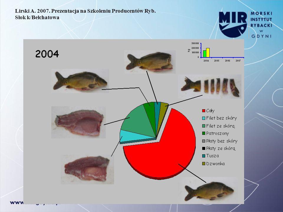 Lirski A. 2007. Prezentacja na Szkoleniu Producentów Ryb. Słok k/Bełchatowa