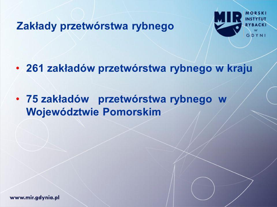 261 zakładów przetwórstwa rybnego w kraju 75 zakładów przetwórstwa rybnego w Województwie Pomorskim Zakłady przetwórstwa rybnego