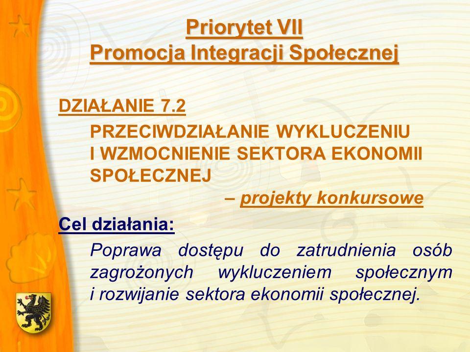 Priorytet VII Promocja Integracji Społecznej DZIAŁANIE 7.2 PRZECIWDZIAŁANIE WYKLUCZENIU I WZMOCNIENIE SEKTORA EKONOMII SPOŁECZNEJ – projekty konkursowe Cel działania: Poprawa dostępu do zatrudnienia osób zagrożonych wykluczeniem społecznym i rozwijanie sektora ekonomii społecznej.