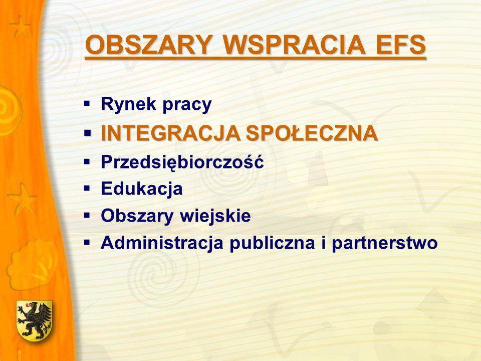 OBSZARY WSPRACIA EFS Rynek pracy INTEGRACJA SPOŁECZNA INTEGRACJA SPOŁECZNA Przedsiębiorczość Edukacja Obszary wiejskie Administracja publiczna i partnerstwo