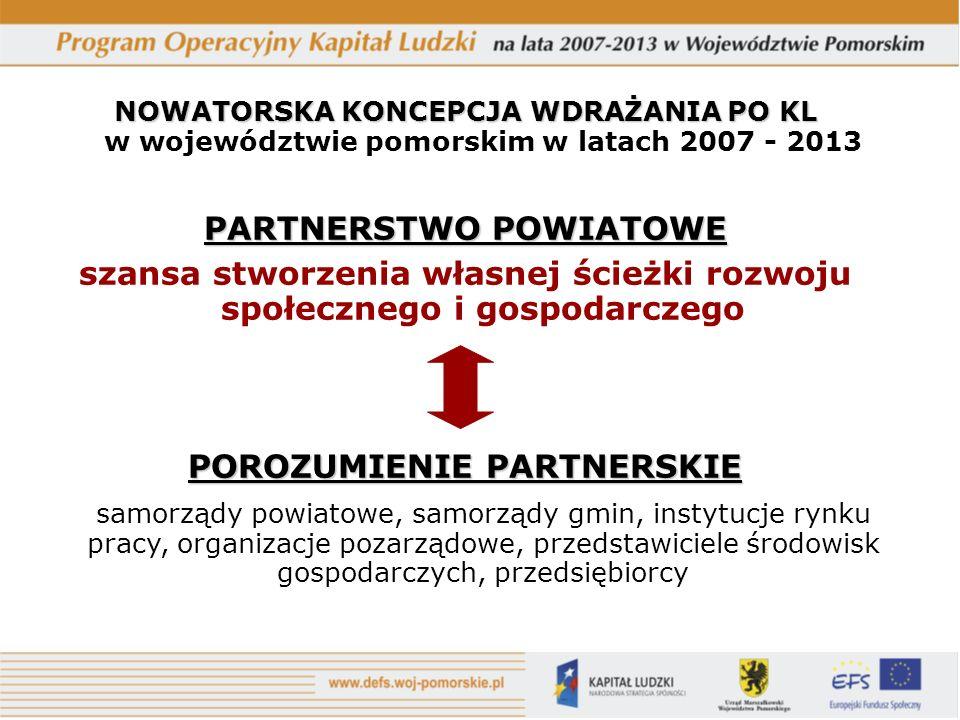 PROGRAMY NA RZECZ ZATRUDNIENIA I SPÓJNOŚCI SPOŁECZNEJ Międzysektorowe, kompleksowe, zintegrowane podejście do lokalnych problemów i celów w zakresie rozwoju społeczno-gospodarczego; Obszary: rynek pracy, przedsiębiorczość, integracja społeczna, adaptacyjność, edukacja, rozwój obszarów wiejskich; Zgodność z celami i kierunkami interwencji EFS w Polsce w latach 2007-2013.