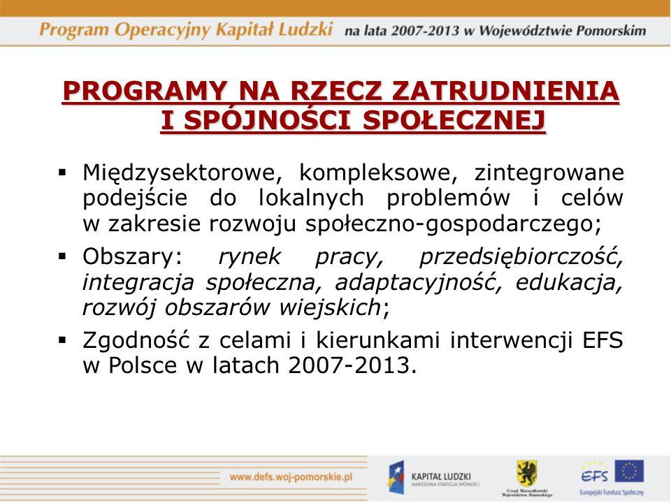 SPOTKANIA Z POWIATAMI (1) Od 11 stycznia do 16 marca 2007 r.
