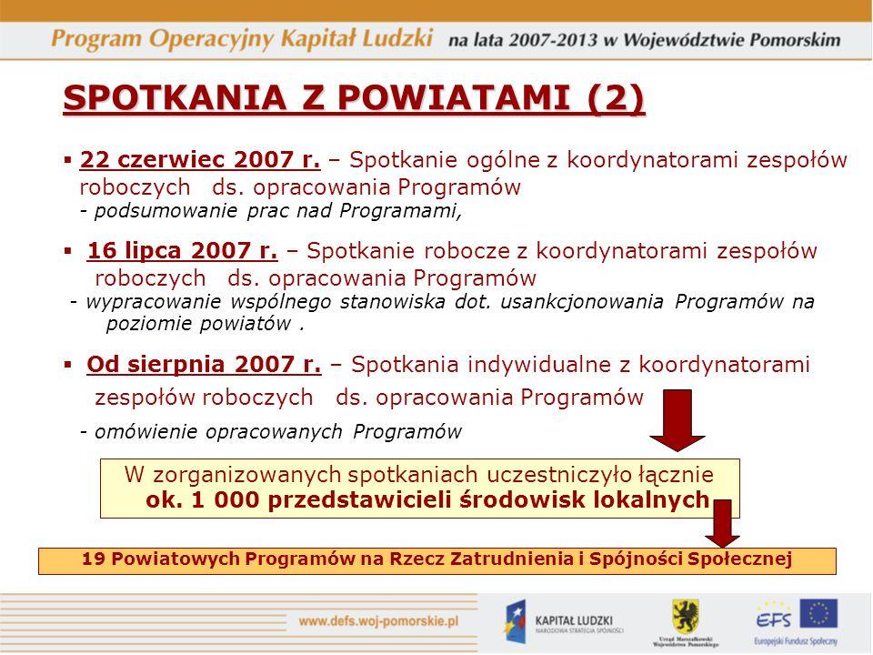 ZAKRES Powiatowych Programów na Rzecz Zatrudnienia i Spójności Społecznej (PPnRZiSS) 1.