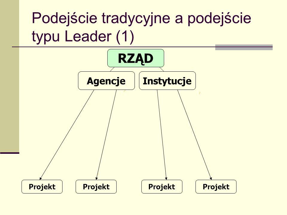 Podejście tradycyjne a podejście typu Leader (2) RZĄD InstytucjeAgencje Projekt Partnerstwo Strategia Budżet