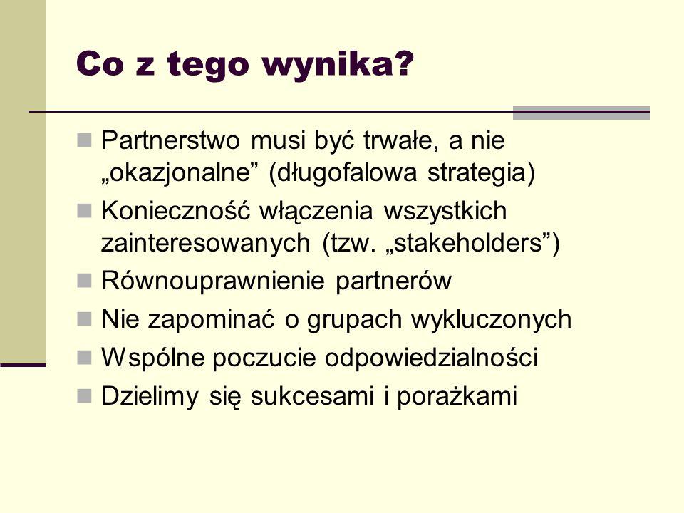 Praktyczne porady (1) Identyfikacja partnerów (w tym partnerów kluczowych – optymalna liczba?) Weryfikacja motywacji (często silną motywację zapewnia sprzeciw – skuteczne na początku) Budowanie zaufania (konieczne kontakty osobiste) Skupiać się na sprawach, które nas łączą