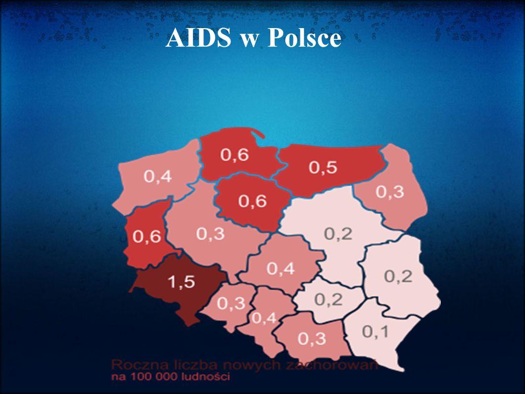 AIDS w Polsce