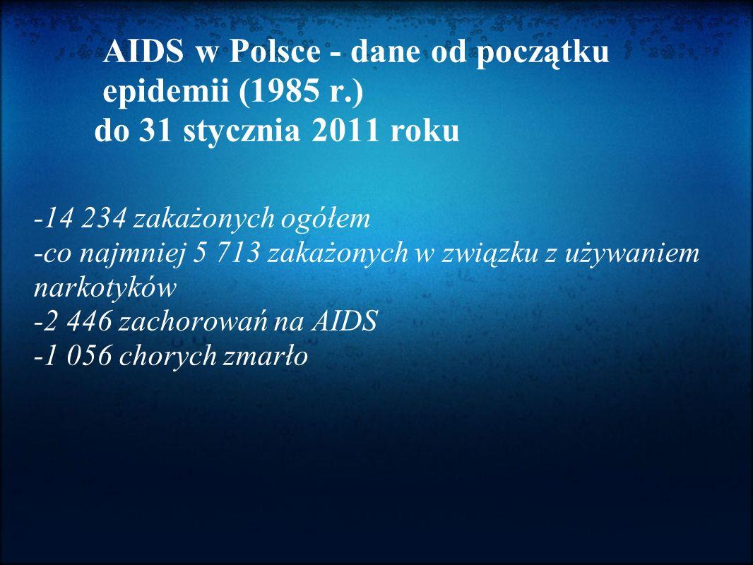 AIDS w Polsce - dane od początku epidemii (1985 r.) do 31 stycznia 2011 roku -14 234 zakażonych ogółem -co najmniej 5 713 zakażonych w związku z używaniem narkotyków -2 446 zachorowań na AIDS -1 056 chorych zmarło