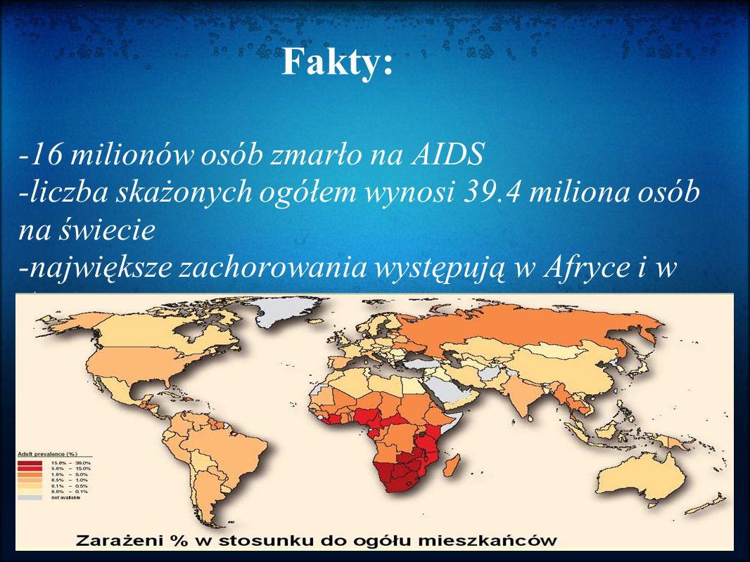 Fakty: -16 milionów osób zmarło na AIDS -liczba skażonych ogółem wynosi 39.4 miliona osób na świecie -największe zachorowania występują w Afryce i w Azji