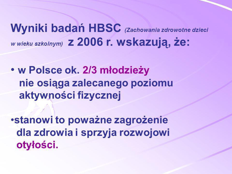 Wyniki badań HBSC (Zachowania zdrowotne dzieci w wieku szkolnym) z 2006 r. wskazują, że: w Polsce ok. 2/3 młodzieży nie osiąga zalecanego poziomu akty