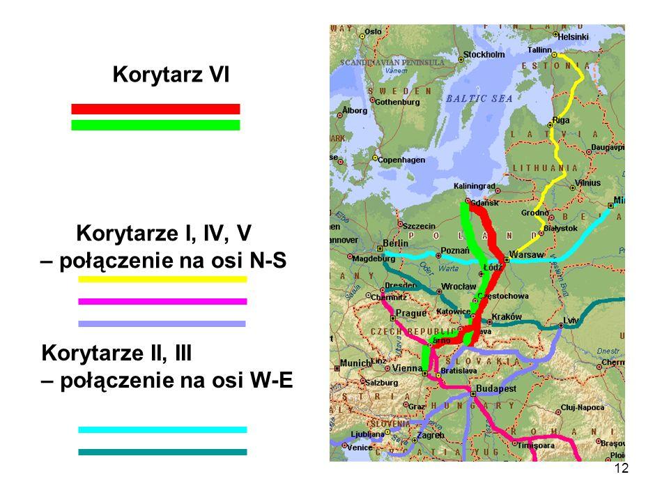 12 Korytarze I, IV, V – połączenie na osi N-S Korytarz VI Korytarze II, III – połączenie na osi W-E