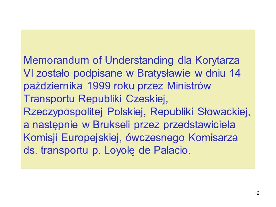 2 Memorandum of Understanding dla Korytarza VI zostało podpisane w Bratysławie w dniu 14 października 1999 roku przez Ministrów Transportu Republiki C