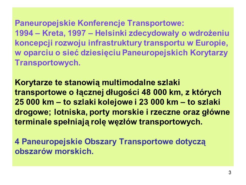 3 Paneuropejskie Konferencje Transportowe: 1994 – Kreta, 1997 – Helsinki zdecydowały o wdrożeniu koncepcji rozwoju infrastruktury transportu w Europie