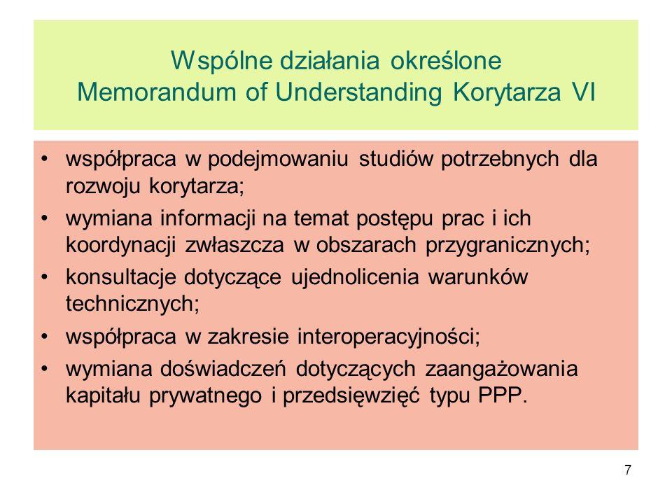 7 Wspólne działania określone Memorandum of Understanding Korytarza VI współpraca w podejmowaniu studiów potrzebnych dla rozwoju korytarza; wymiana in
