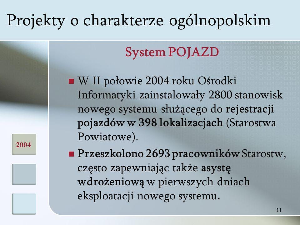11 System POJAZD W II połowie 2004 roku Ośrodki Informatyki zainstalowały 2800 stanowisk nowego systemu służącego do rejestracji pojazdów w 398 lokalizacjach (Starostwa Powiatowe).