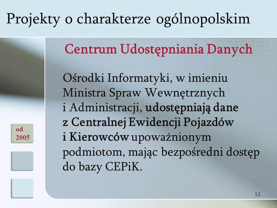 12 Centrum Udostępniania Danych Ośrodki Informatyki, w imieniu Ministra Spraw Wewnętrznych i Administracji, udostępniają dane z Centralnej Ewidencji Pojazdów i Kierowców upoważnionym podmiotom, mając bezpośredni dostęp do bazy CEPiK.