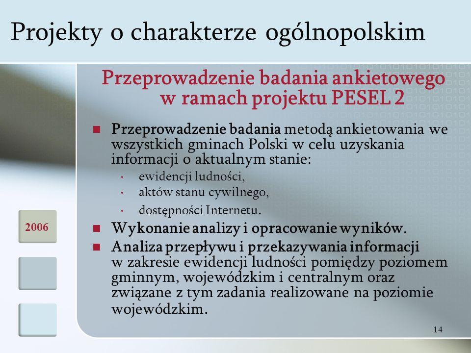 14 Przeprowadzenie badania ankietowego w ramach projektu PESEL 2 Przeprowadzenie badania metodą ankietowania we wszystkich gminach Polski w celu uzyskania informacji o aktualnym stanie: ewidencji ludności, aktów stanu cywilnego, dostępności Internetu.