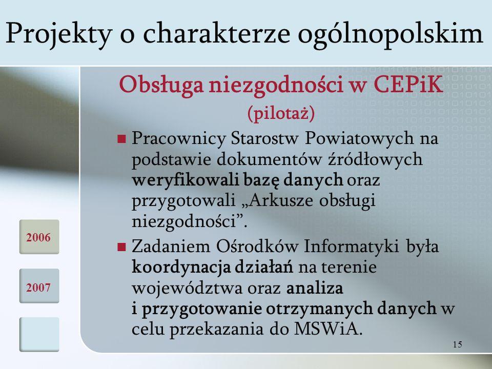 15 Obsługa niezgodności w CEPiK (pilotaż) Pracownicy Starostw Powiatowych na podstawie dokumentów źródłowych weryfikowali bazę danych oraz przygotowali Arkusze obsługi niezgodności.