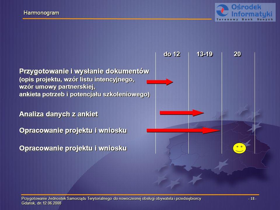 Przygotowanie Jednostek Samorządu Terytorialnego do nowoczesnej obsługi obywatela i przedsiębiorcy Gdańsk, dn.12.06.2008 - 18 - Przygotowanie i wysłanie dokumentów (opis projektu, wzór listu intencyjnego, wzór umowy partnerskiej, ankieta potrzeb i potencjału szkoleniowego) Przygotowanie i wysłanie dokumentów (opis projektu, wzór listu intencyjnego, wzór umowy partnerskiej, ankieta potrzeb i potencjału szkoleniowego) Analiza danych z ankiet Opracowanie projektu i wniosku do 12 13-1913-192020 Harmonogram